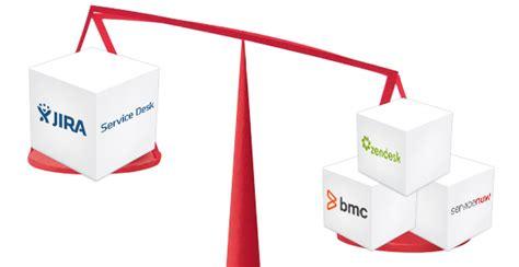 jira service desk servicenow compare jira service desk vs zendesk vs bmc remedy vs