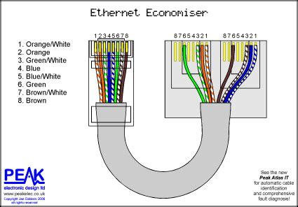 patch panel wiring diagram ethernet a quot splitter quot is plugged into a patch panel