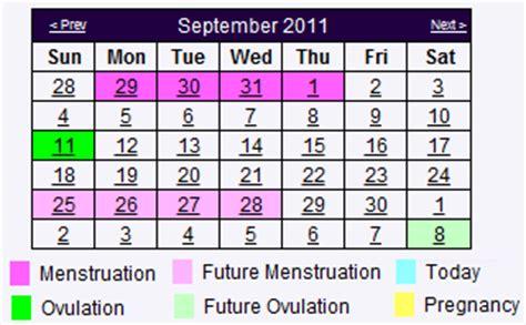 Family Planning Calendar Method Calculator Ovulation Chart And Calendar My Fertility Charts