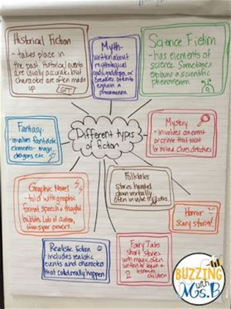 investigating the mystery genre scholastic com 4th 17 best ideas about folktale anchor chart on pinterest