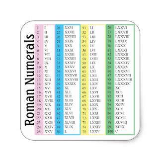 Aufkleber R Mische Zahlen by R 246 Mische Ziffern 1 100 Quadratischer Aufkleber