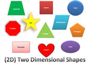 All Types Of Kinds Of Shapes