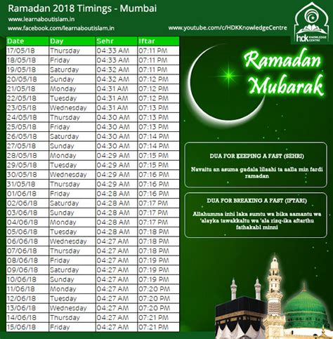 day of fasting ramadan 2018 ramadan sehr o iftar fasting timetable ramzan calendar