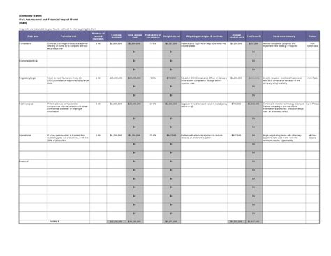 risk scorecard template operational risk assessment template images
