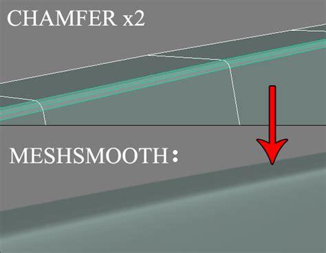 ci cms tutorial tutorial car modelling