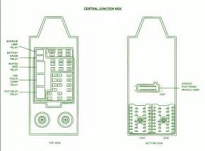 2001 ford expedition central junction fuse box diagram circuit wiring diagrams