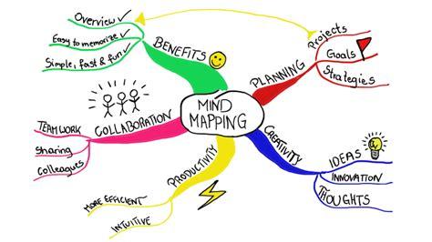 cara membuat mind map dengan photoshop aplicativos gratuitos para criar mapas mentais or 225 culo ti