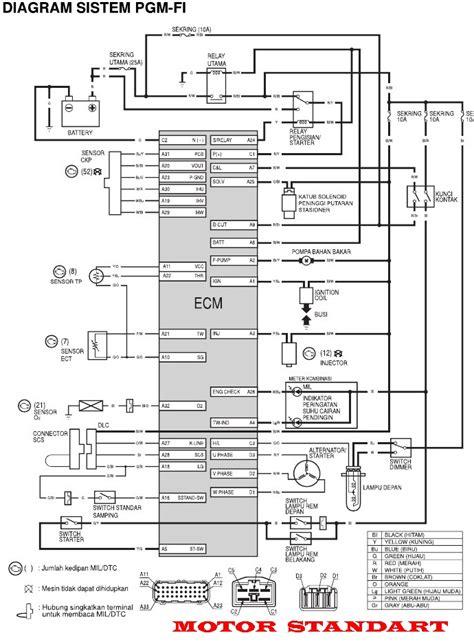 motor standart diagram kelistrikan sistem pgm  motor standart