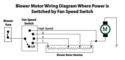 blower motor fix ricks  auto repair advice ricks