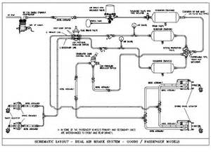 Freightliner Air Brake System Schematic Freightliner Air Brake System Diagram