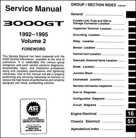 service manual work repair manual 1995 mitsubishi gto service manual how do cars engines 1992 1995 mitsubishi 3000gt original repair shop manual 2 vol set