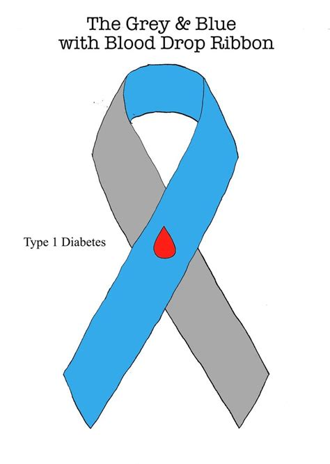 diabetes ribbon color neiltortorella