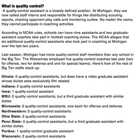 Football Coach Description by Quality Coaches At The Center Of Ncaa Allegations Against Michigan Football