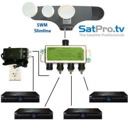 directv swm dish wiring diagram