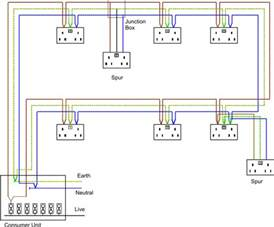 electrical breaker box wiring diagram electrical get free image about wiring diagram