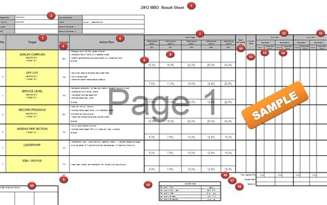 manage by objective template implementasi management by objective mbo