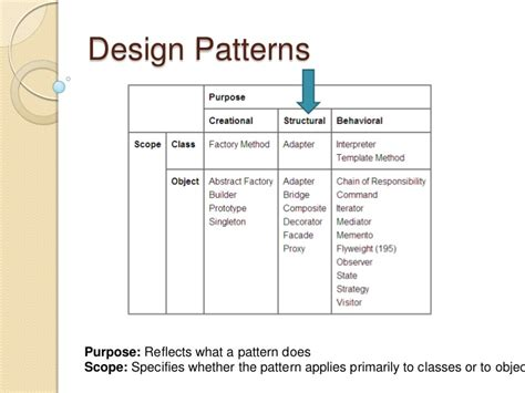 adapter design pattern in software architecture structural design pattern adapter