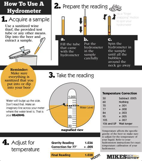 how to read comfortably can someone confirm that i can read a hydrometer correctly