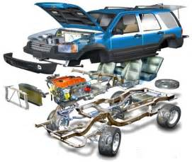 Auto Parts Warehouse Cheap Get High Quality Auto Parts At Best Rate With Auto Parts