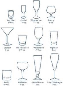 Different Bar Glasses Sybaritic Spaces Bar Necessities Types Of Bar Glasses