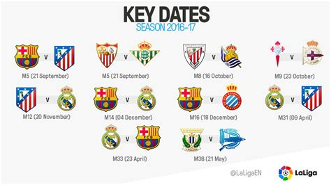 la liga where to watch la liga on us tv for 2016 17 season world