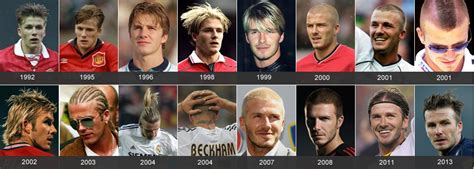 hairstyles over the years sportsbuffonline the right time to finish a career