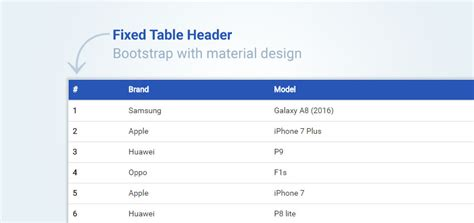 bootstrap layout fixed header fixed table header in bootstrap with material design