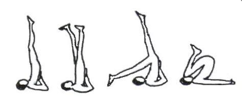 posizione della candela lezione 8