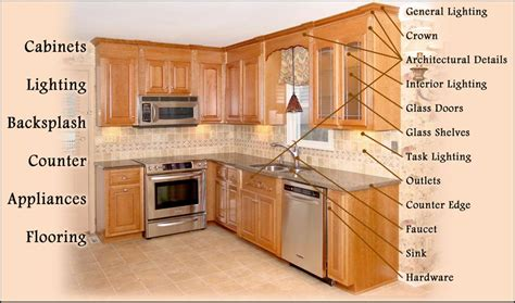 how to set kitchen cabinets how to set a budget for kitchen refacing a creative mom