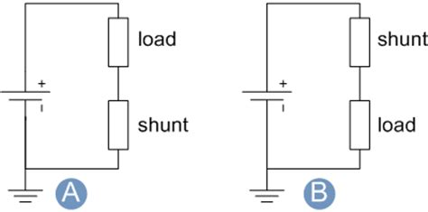 shunt resistor shunt resistor for current measurement 28 images shunt resistors electronic measurements