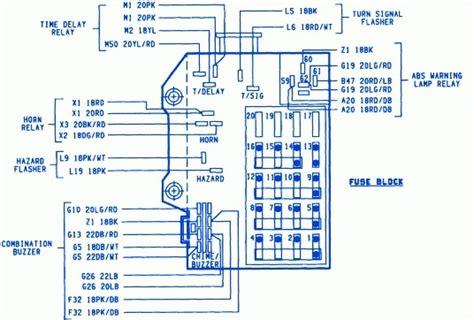 free service manuals online 1993 chevrolet lumina instrument cluster 1991 lumina fuse box wiring diagrams repair wiring scheme