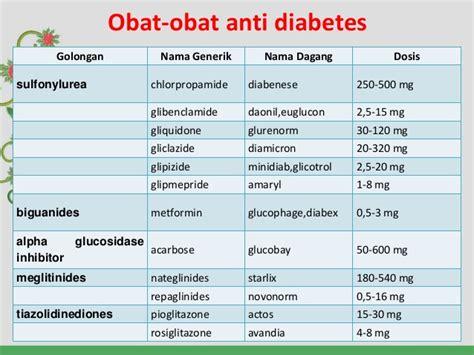 Obat Glibenclamide terapi insulin diabetes melitus iddm niddm