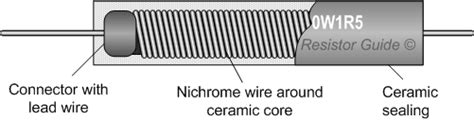 function of a wire wound resistor wirewound resistor 187 resistor guide