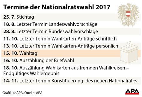 Antrag Briefwahl Nationalratswahl 2017 Parteien Haben Sich Geeinigt Neuwahl Am 15 Oktober Politik Vol At