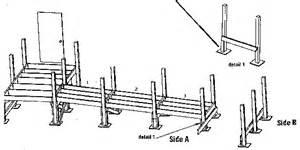 Ada Bench Requirements How To Build Wood Handicap Ramp