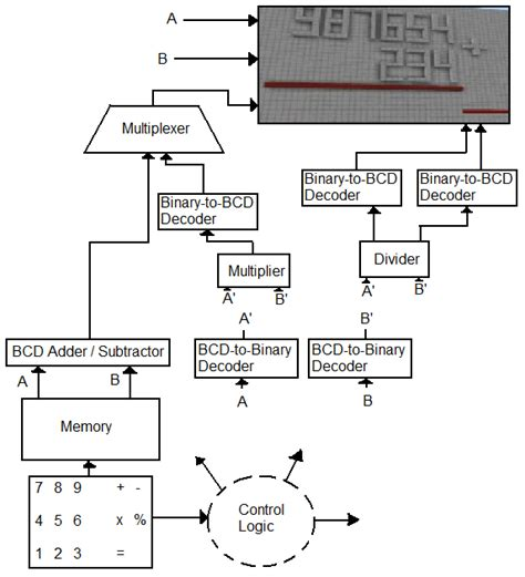 contoh laporan voip logic diagram calculator image collections how to guide