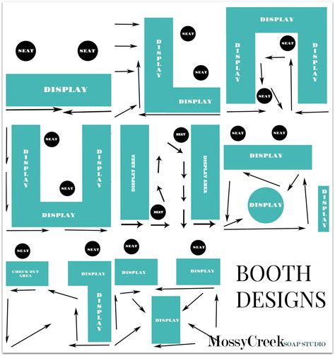 booth design and layout craft show display ideas soapmaking made easy
