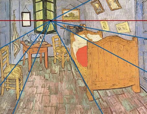 Gogh Bedroom Lesson Plan One Point Perspective Hs