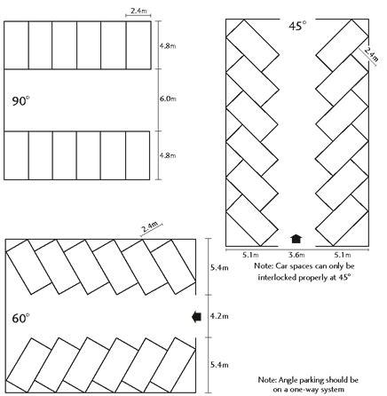 Parking Lot Floor Plan by Appendixb Peak District National Park