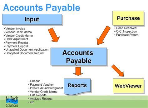 account payable flowchart johnston schools accounts payable
