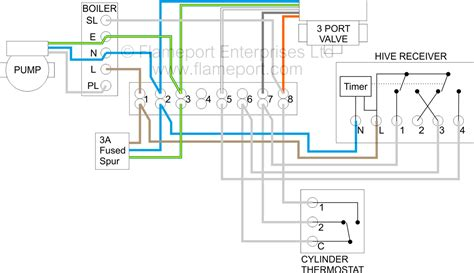 boiler wiring diagram for thermostat central heating diagram on boiler wiring get free image