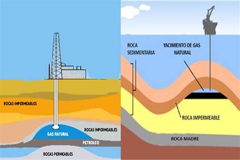 imagenes de gases naturales el gas natural
