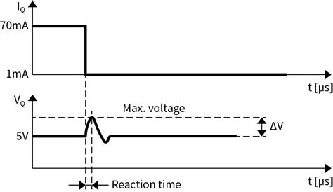 capacitor and inductor transient response voltage across capacitor in transient 28 images lessons in electric circuits volume i dc