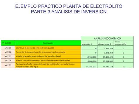ejemplo practico de determinacion de base para ptu 2015 eficiencia energetica