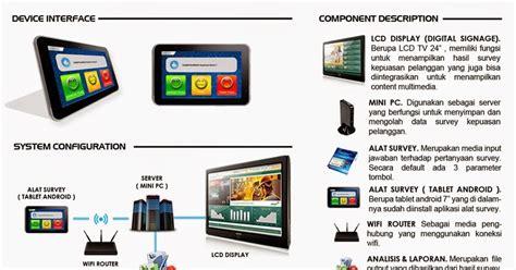 Mesin Antri Digital pelayanan publik mesti punya alat indeks kepuasan masyarakat ikm toko mesin antrian otomatis