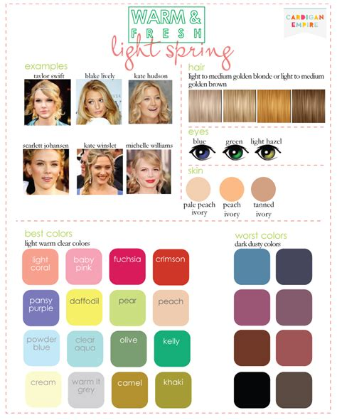 sping colors color analysis 3 degrees of warm fresh