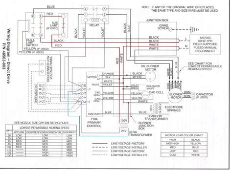 lennox wiring diagram lennox furnace thermostat wiring diagram fuse box and