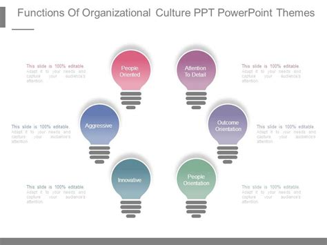 powerpoint themes culture functions of organizational culture ppt powerpoint themes