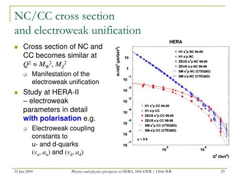 nc section ppt physics and physics prospects at hera powerpoint