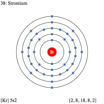 how many protons are in strontium sr strontium element information facts properties